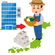ふるさと納税企業版のメリットと活用方法